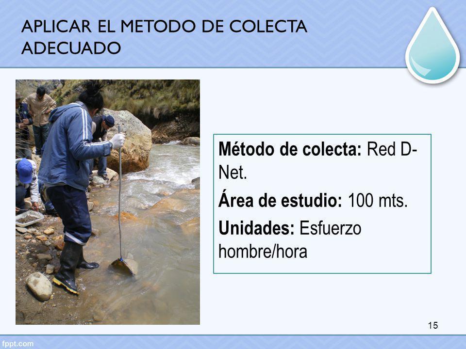 15 Método de colecta: Red D- Net. Área de estudio: 100 mts. Unidades: Esfuerzo hombre/hora APLICAR EL METODO DE COLECTA ADECUADO
