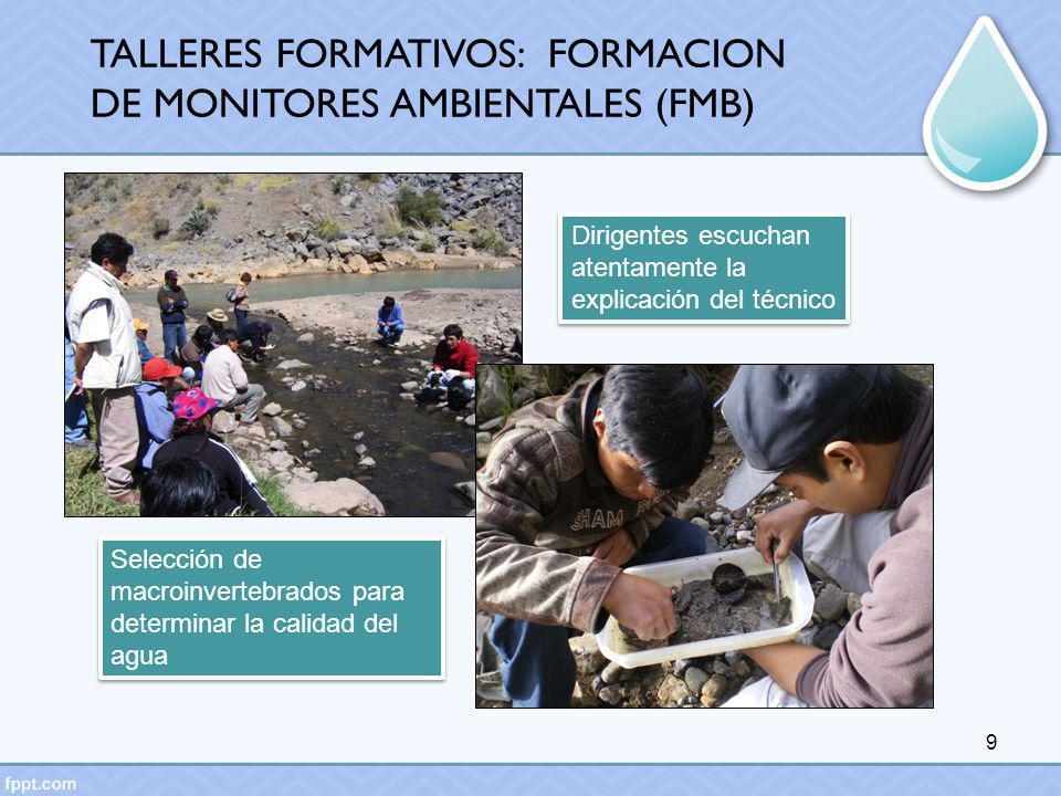 9 Dirigentes escuchan atentamente la explicación del técnico TALLERES FORMATIVOS: FORMACION DE MONITORES AMBIENTALES (FMB) Selección de macroinvertebr
