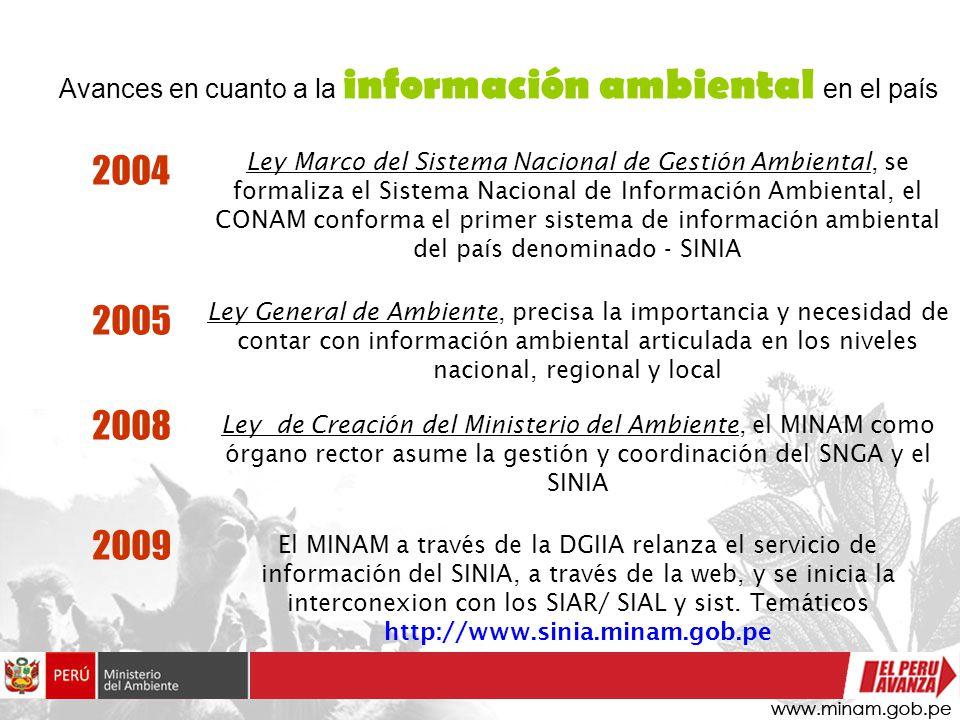 Avances en cuanto a la información ambiental en el país 2004 Ley Marco del Sistema Nacional de Gestión Ambiental, se formaliza el Sistema Nacional de