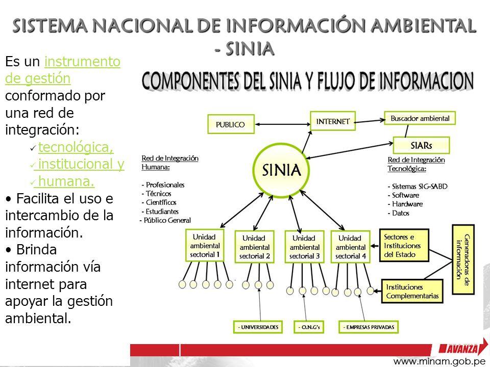 SISTEMA NACIONAL DE INFORMACIÓN AMBIENTAL - SINIA Es un instrumento de gestión conformado por una red de integración: tecnológica, institucional y hum