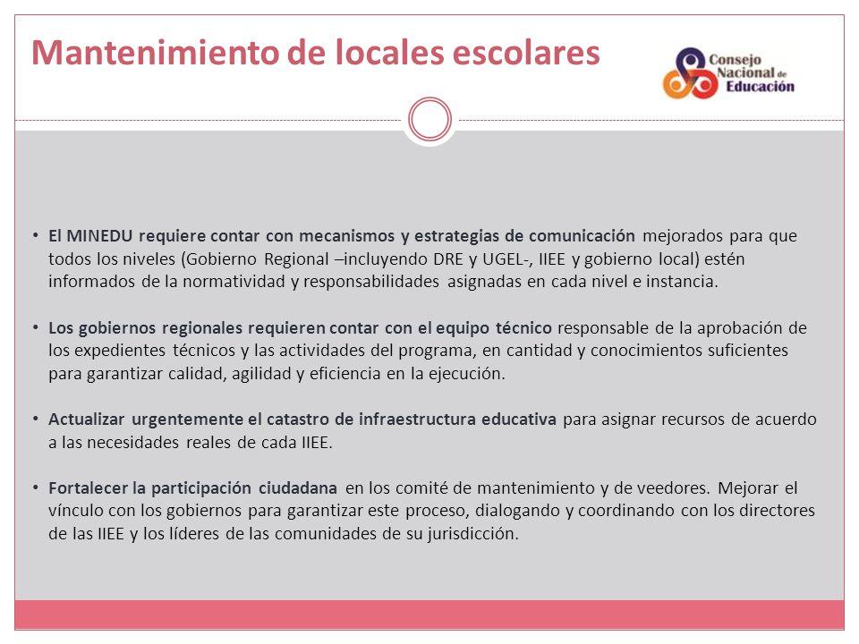 Mantenimiento de locales escolares El MINEDU requiere contar con mecanismos y estrategias de comunicación mejorados para que todos los niveles (Gobierno Regional –incluyendo DRE y UGEL-, IIEE y gobierno local) estén informados de la normatividad y responsabilidades asignadas en cada nivel e instancia.