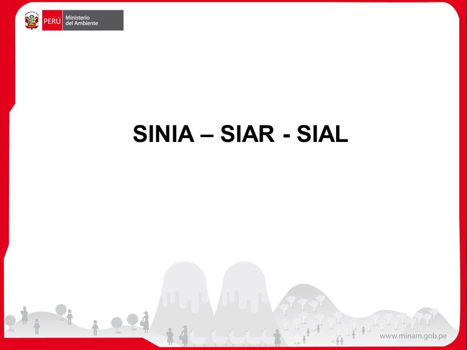 SINIA – SIAR - SIAL
