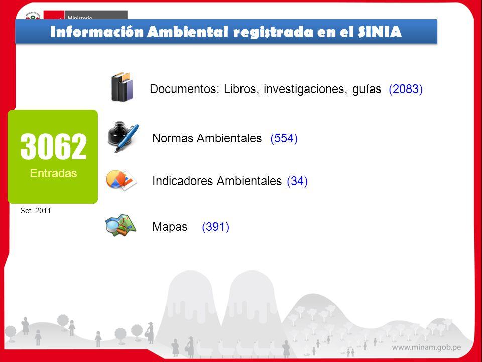 Documentos: Libros, investigaciones, guías (2083) Normas Ambientales (554) Indicadores Ambientales (34) Mapas (391) Información Ambiental registrada e