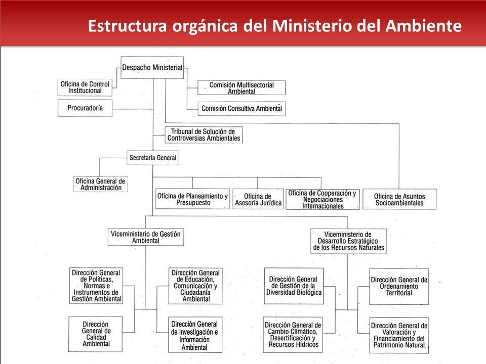 Estructura orgánica del Ministerio del Ambiente