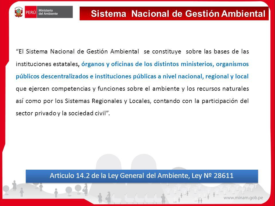 El Sistema Nacional de Gestión Ambiental se constituye sobre las bases de las instituciones estatales, órganos y oficinas de los distintos ministerios