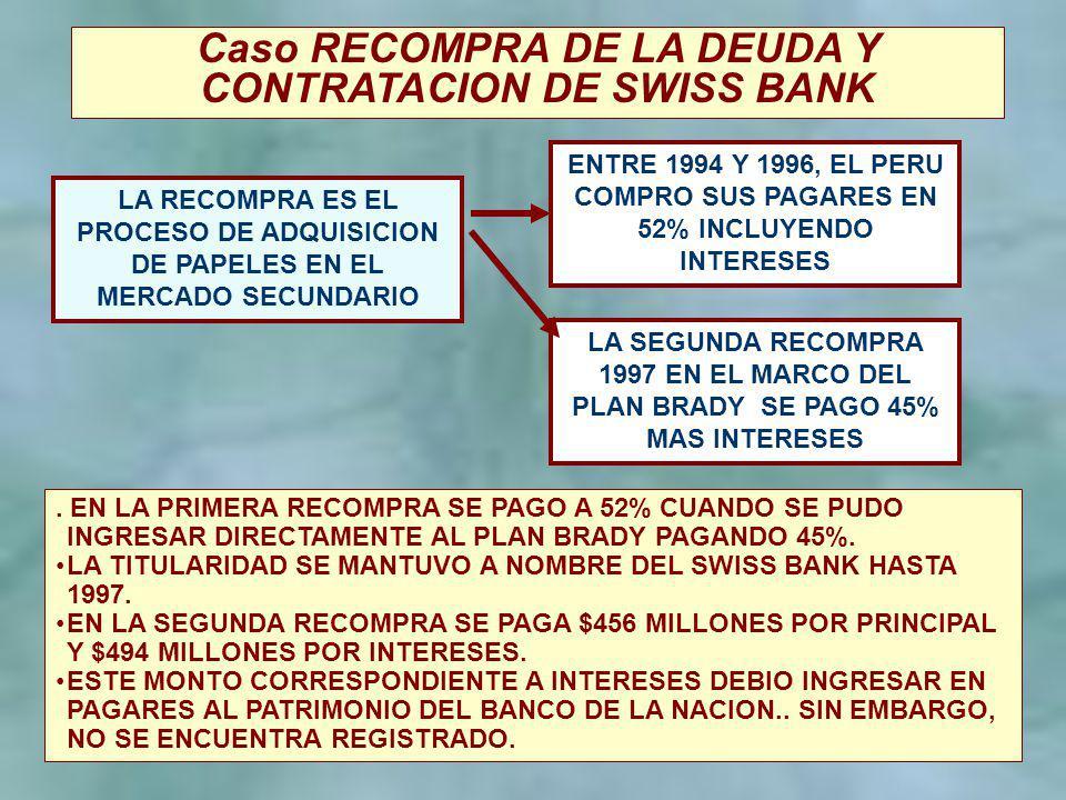 10 Caso RECOMPRA DE LA DEUDA Y CONTRATACION DE SWISS BANK LA RECOMPRA ES EL PROCESO DE ADQUISICION DE PAPELES EN EL MERCADO SECUNDARIO. EN LA PRIMERA