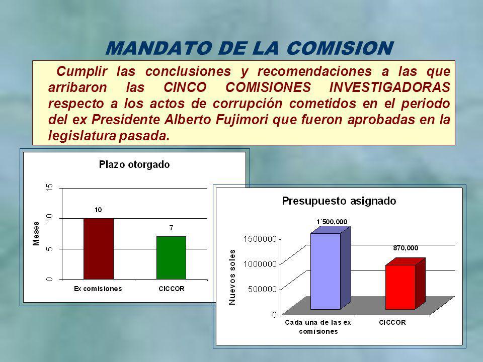 2 MANDATO DE LA COMISION Cumplir las conclusiones y recomendaciones a las que arribaron las CINCO COMISIONES INVESTIGADORAS respecto a los actos de co