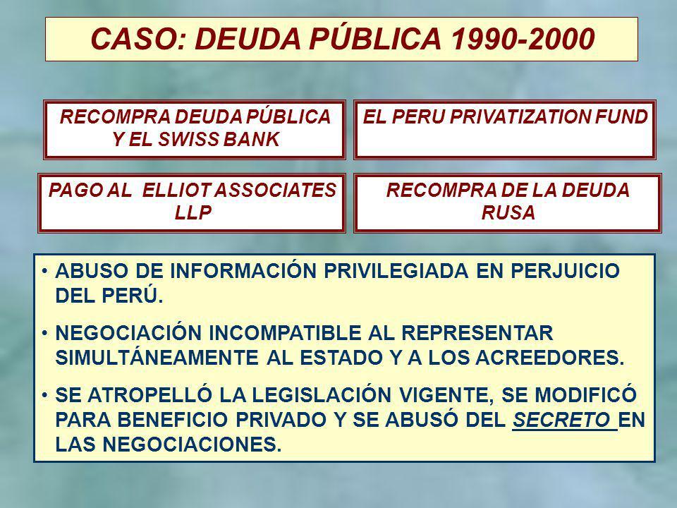 5 CASO: DEUDA PÚBLICA 1990-2000 RECOMPRA DEUDA PÚBLICA Y EL SWISS BANK RECOMPRA DE LA DEUDA RUSA PAGO AL ELLIOT ASSOCIATES LLP EL PERU PRIVATIZATION F