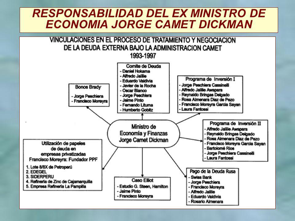 7 RESPONSABILIDAD DEL EX MINISTRO DE ECONOMIA JORGE CAMET DICKMAN