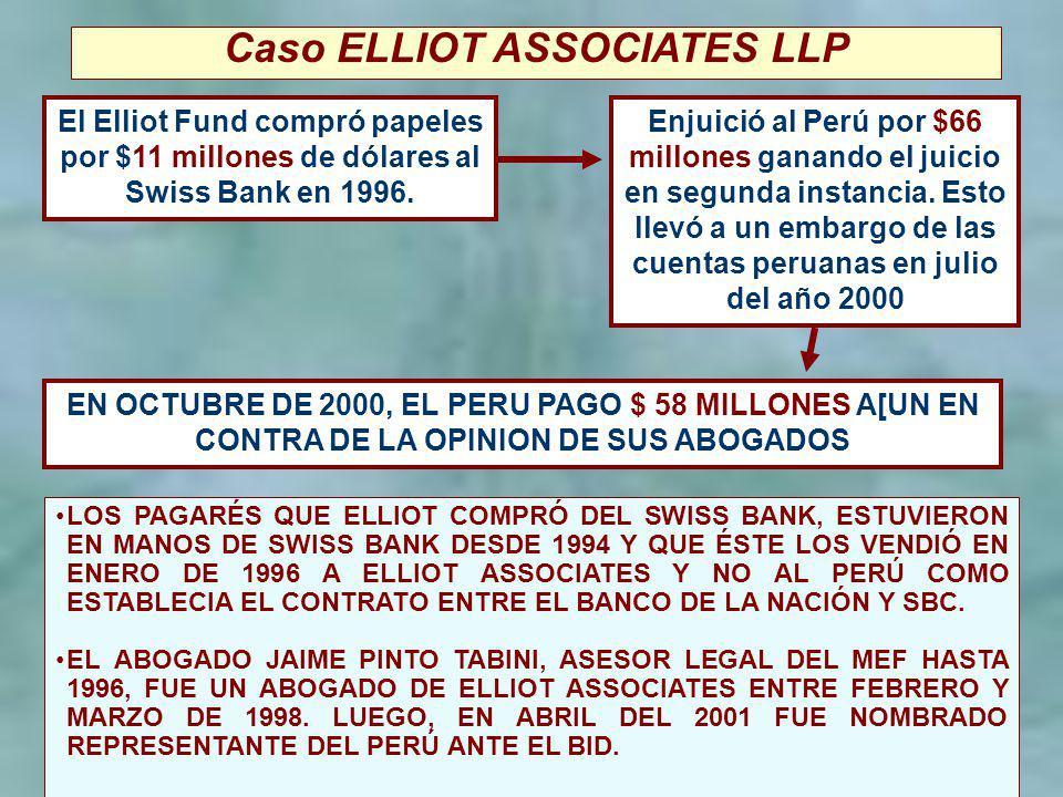 9 Caso ELLIOT ASSOCIATES LLP El Elliot Fund compró papeles por $11 millones de dólares al Swiss Bank en 1996. Enjuició al Perú por $66 millones ganand