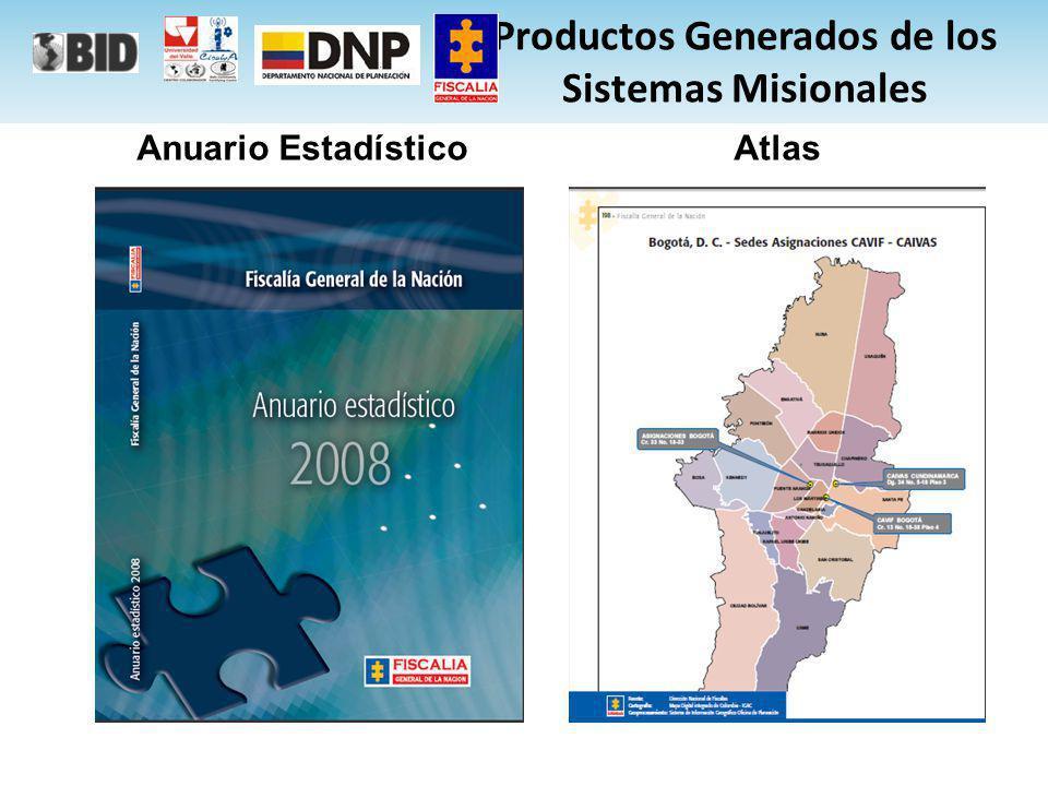 Anuario Estadístico Atlas Productos Generados de los Sistemas Misionales