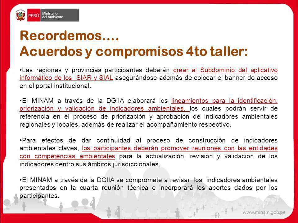Recordemos…. Acuerdos y compromisos 4to taller: Las regiones y provincias participantes deberán crear el Subdominio del aplicativo informático de los