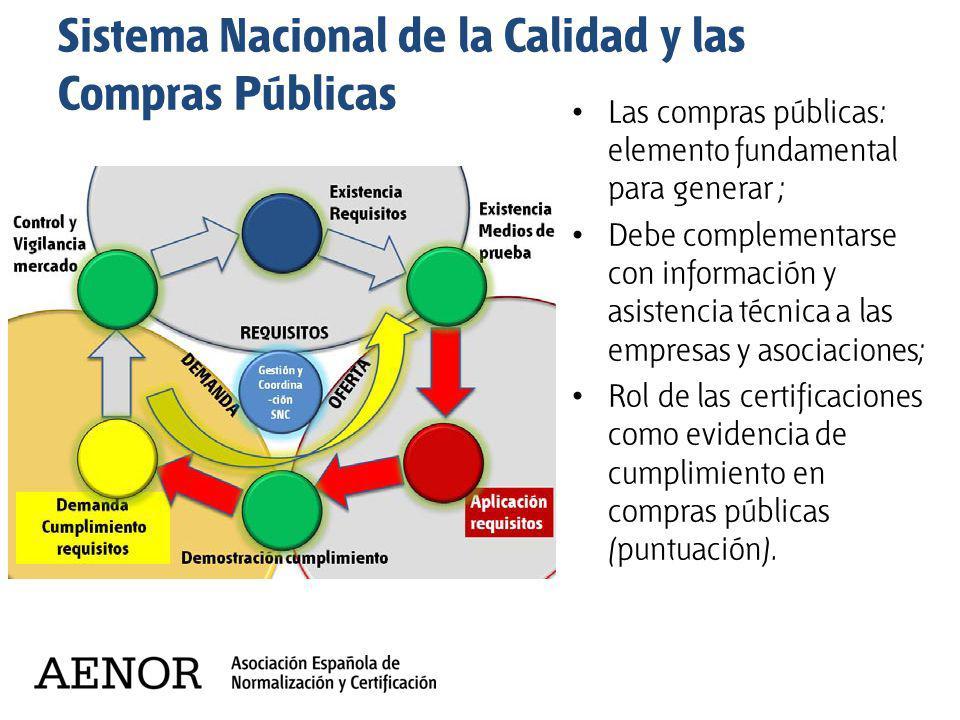 Sistema Nacional de la Calidad y las Compras Públicas Las compras públicas: elemento fundamental para generar ; Debe complementarse con información y