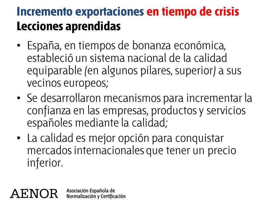 Incremento exportaciones en tiempo de crisis Lecciones aprendidas España, en tiempos de bonanza económica, estableció un sistema nacional de la calida