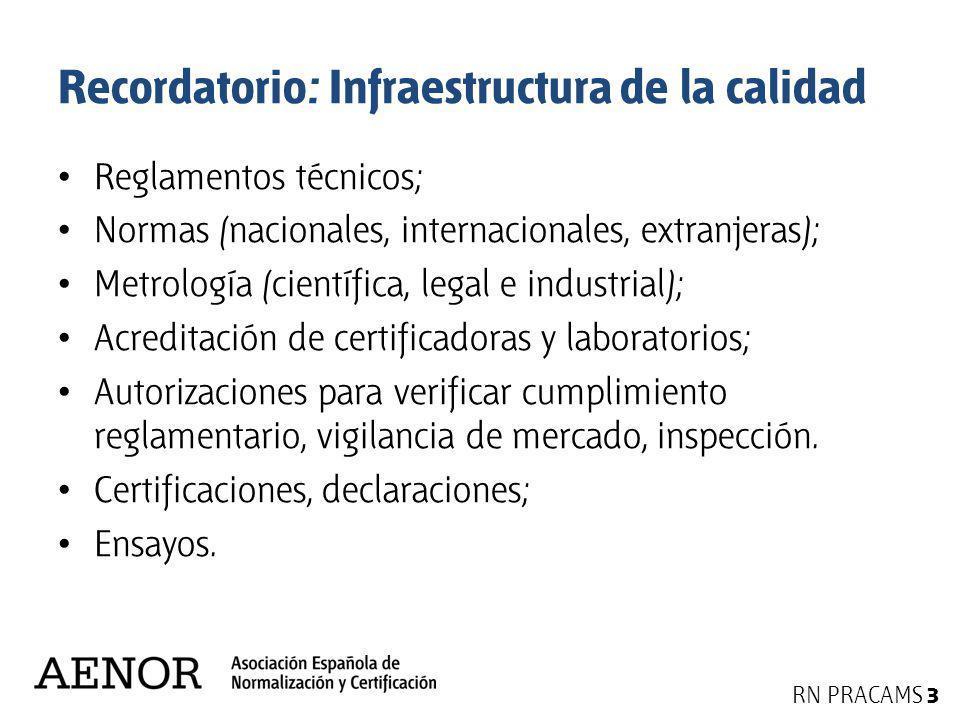 Recordatorio: Infraestructura de la calidad Reglamentos técnicos; Normas (nacionales, internacionales, extranjeras); Metrología (científica, legal e i