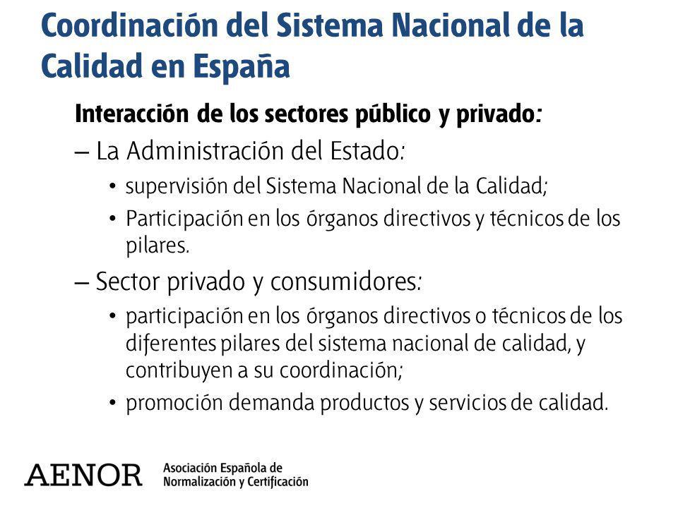 Coordinación del Sistema Nacional de la Calidad en España Interacción de los sectores público y privado: – La Administración del Estado: supervisión d