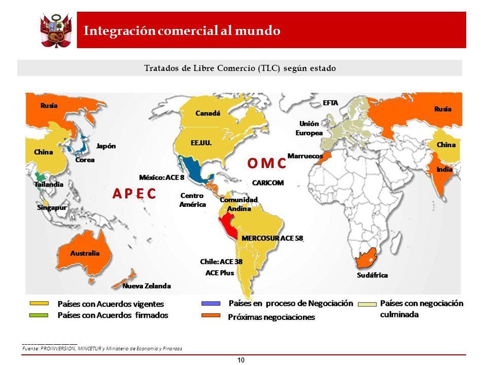 Integración comercial al mundo ____________________ Fuente: PROINVERSION, MINCETUR y Ministerio de Economía y Finanzas 10 Tratados de Libre Comercio (