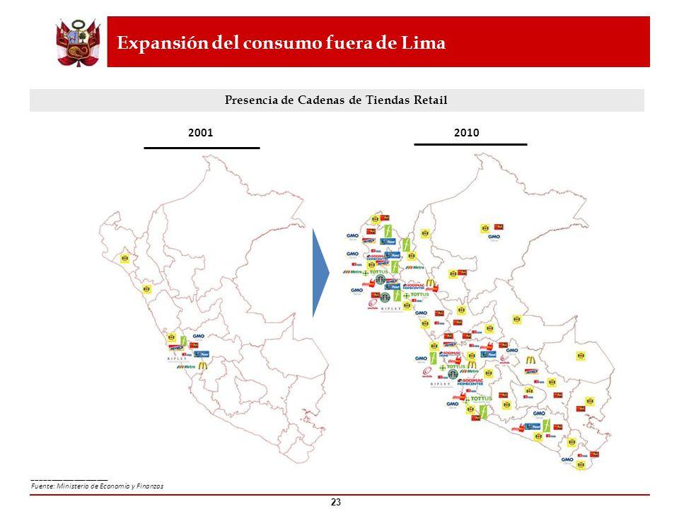 Expansión del consumo fuera de Lima ____________________ Fuente: Ministerio de Economía y Finanzas 23 Presencia de Cadenas de Tiendas Retail 20012010