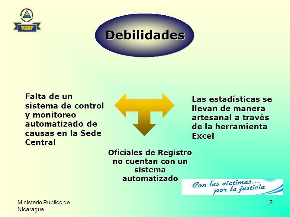 Ministerio Público de Nicaragua 12 Falta de un sistema de control y monitoreo automatizado de causas en la Sede Central Las estadísticas se llevan de