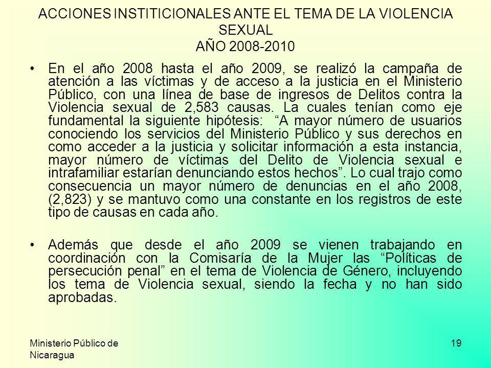 Ministerio Público de Nicaragua 19 ACCIONES INSTITICIONALES ANTE EL TEMA DE LA VIOLENCIA SEXUAL AÑO 2008-2010 En el año 2008 hasta el año 2009, se rea