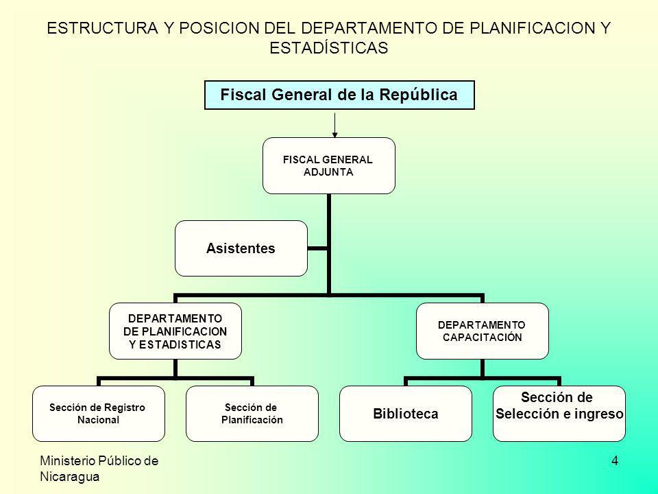 Ministerio Público de Nicaragua 4 ESTRUCTURA Y POSICION DEL DEPARTAMENTO DE PLANIFICACION Y ESTADÍSTICAS FISCAL GENERAL ADJUNTA DEPARTAMENTO DE PLANIF
