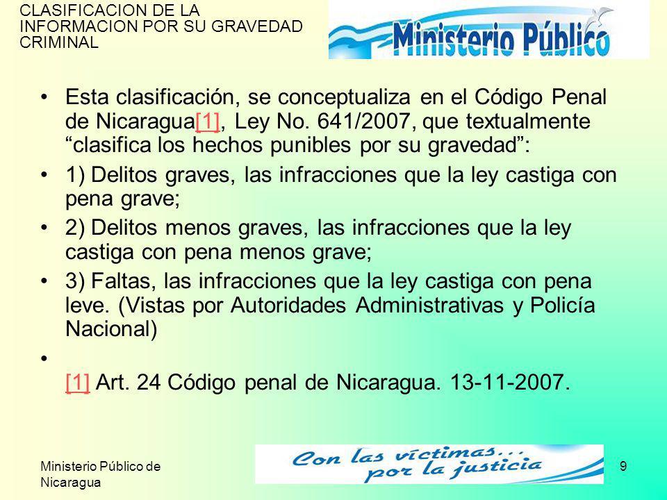 Ministerio Público de Nicaragua 9 Esta clasificación, se conceptualiza en el Código Penal de Nicaragua[1], Ley No. 641/2007, que textualmente clasific