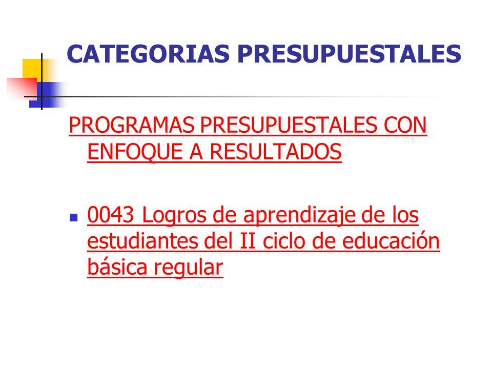 CATEGORIAS PRESUPUESTALES PROGRAMAS PRESUPUESTALES CON ENFOQUE A RESULTADOS 0043 Logros de aprendizaje de los estudiantes del II ciclo de educación básica regular 0043 Logros de aprendizaje de los estudiantes del II ciclo de educación básica regular