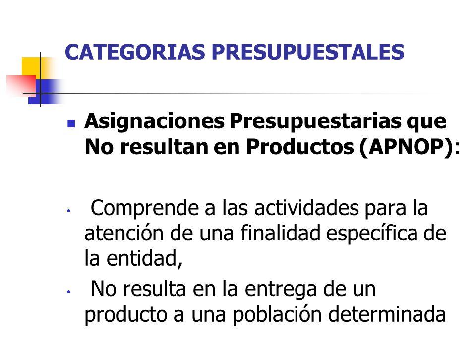 CATEGORIAS PRESUPUESTALES Asignaciones Presupuestarias que No resultan en Productos (APNOP): Comprende a las actividades para la atención de una finalidad específica de la entidad, No resulta en la entrega de un producto a una población determinada