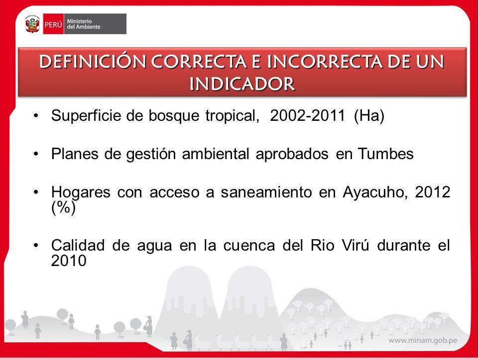 Superficie de bosque tropical, 2002-2011 (Ha) Planes de gestión ambiental aprobados en Tumbes Hogares con acceso a saneamiento en Ayacuho, 2012 (%) Ca