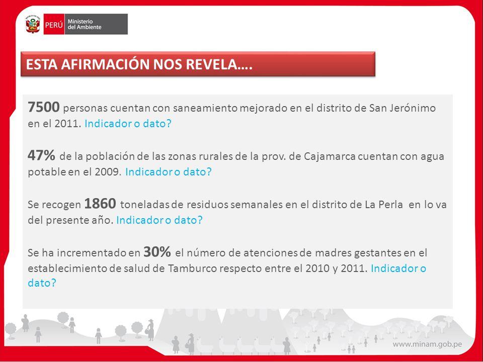 7500 personas cuentan con saneamiento mejorado en el distrito de San Jerónimo en el 2011. Indicador o dato? 47% de la población de las zonas rurales d