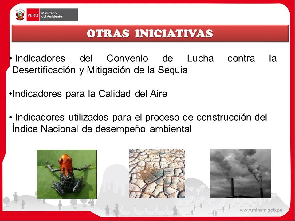 OTRAS INICIATIVAS Indicadores del Convenio de Lucha contra la Desertificación y Mitigación de la Sequia Indicadores para la Calidad del Aire Indicador
