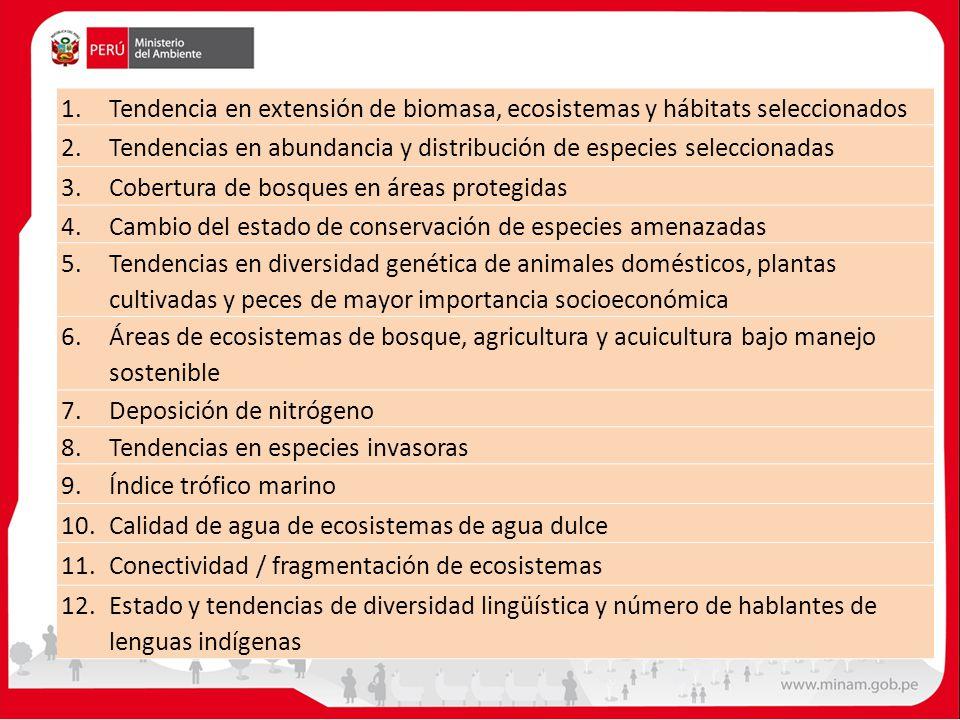 1.Tendencia en extensión de biomasa, ecosistemas y hábitats seleccionados 2.Tendencias en abundancia y distribución de especies seleccionadas 3.Cobert