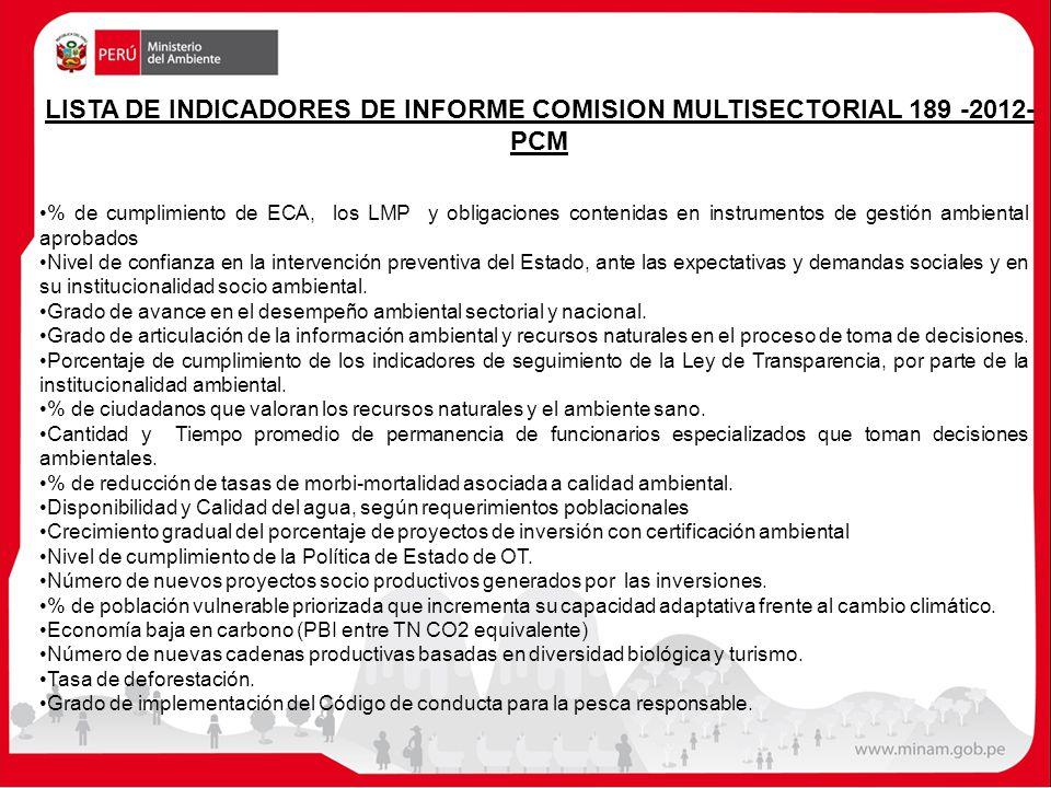 % de cumplimiento de ECA, los LMP y obligaciones contenidas en instrumentos de gestión ambiental aprobados Nivel de confianza en la intervención preve