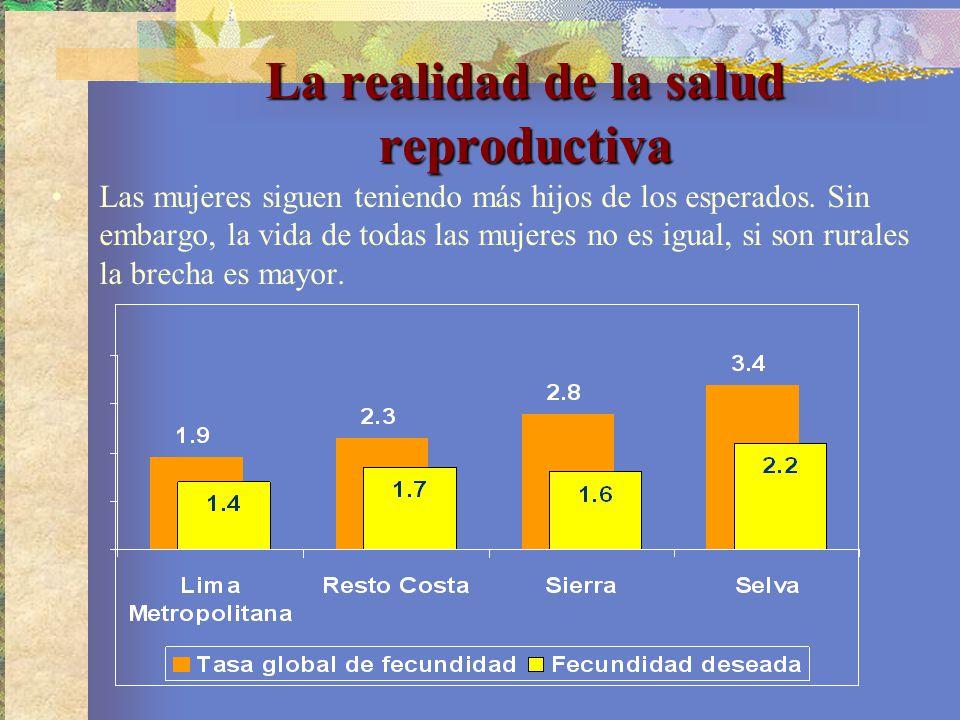 La realidad de la salud reproductiva Las mujeres siguen teniendo más hijos de los esperados. Sin embargo, la vida de todas las mujeres no es igual, si