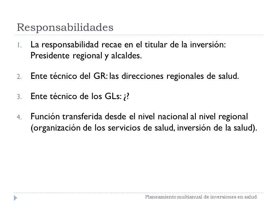 Responsabilidades Planeamiento multianual de inversiones en salud 1. La responsabilidad recae en el titular de la inversión: Presidente regional y alc