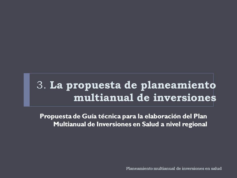 3. La propuesta de planeamiento multianual de inversiones Propuesta de Guía técnica para la elaboración del Plan Multianual de Inversiones en Salud a