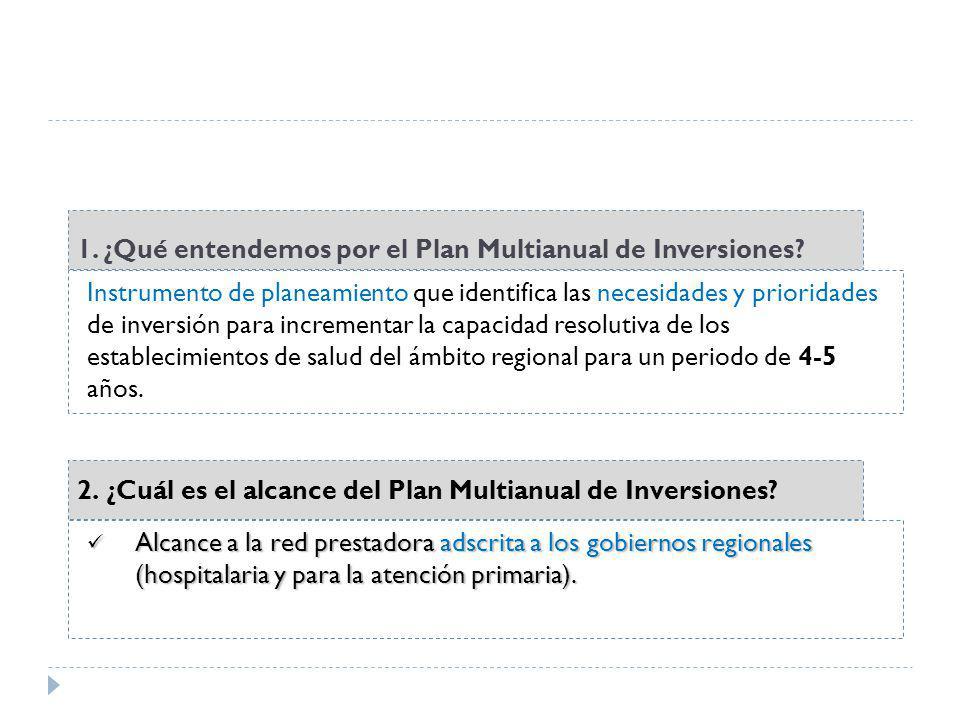 1. ¿Qué entendemos por el Plan Multianual de Inversiones? Instrumento de planeamiento que identifica las necesidades y prioridades de inversión para i