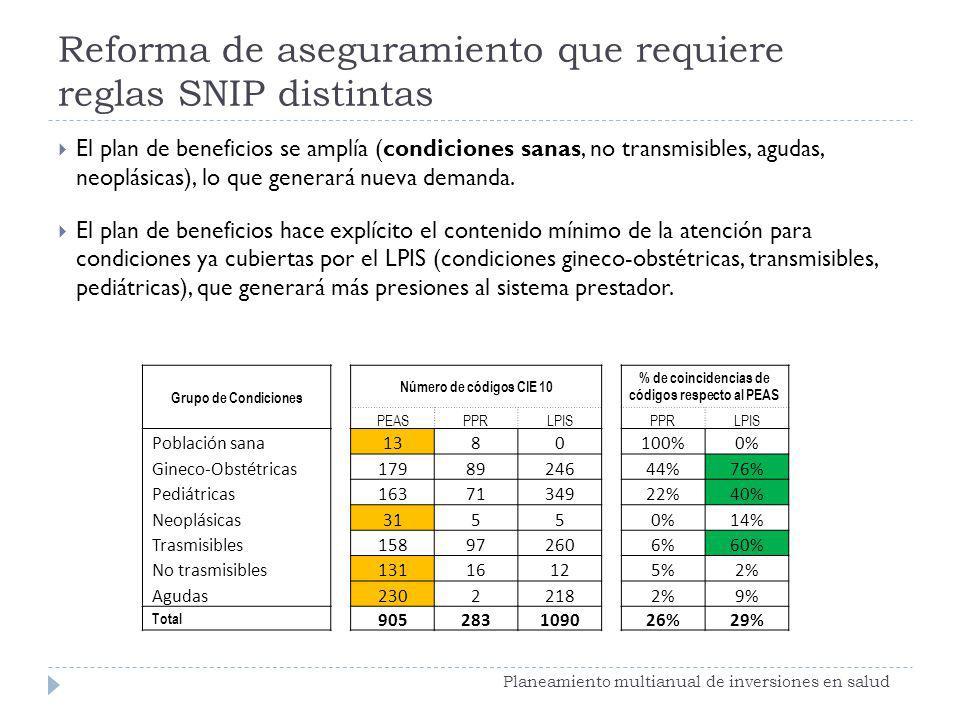 Reforma de aseguramiento que requiere reglas SNIP distintas Planeamiento multianual de inversiones en salud El plan de beneficios se amplía (condicion