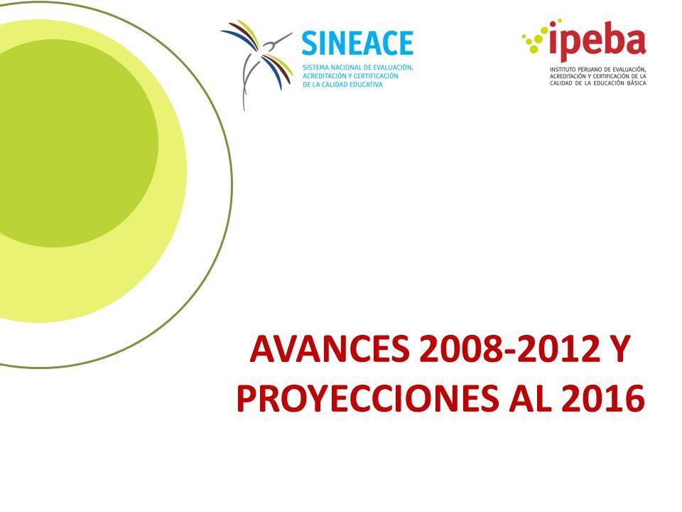 AVANCES 2008-2012 Y PROYECCIONES AL 2016