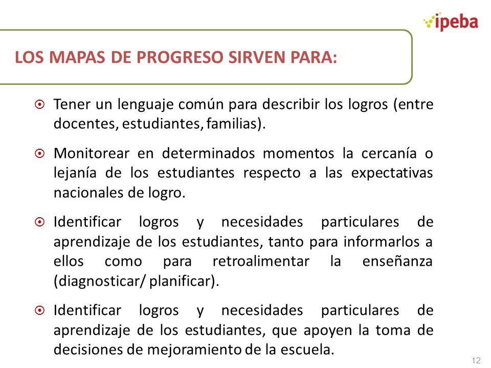 LOS MAPAS DE PROGRESO SIRVEN PARA: Tener un lenguaje común para describir los logros (entre docentes, estudiantes, familias). Monitorear en determinad