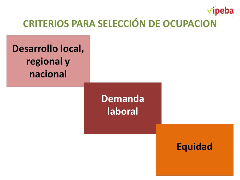 Desarrollo local, regional y nacional Demanda laboral CRITERIOS PARA SELECCIÓN DE OCUPACION Equidad