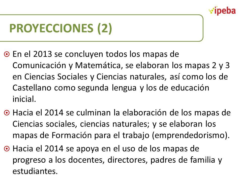 PROYECCIONES (2) En el 2013 se concluyen todos los mapas de Comunicación y Matemática, se elaboran los mapas 2 y 3 en Ciencias Sociales y Ciencias nat