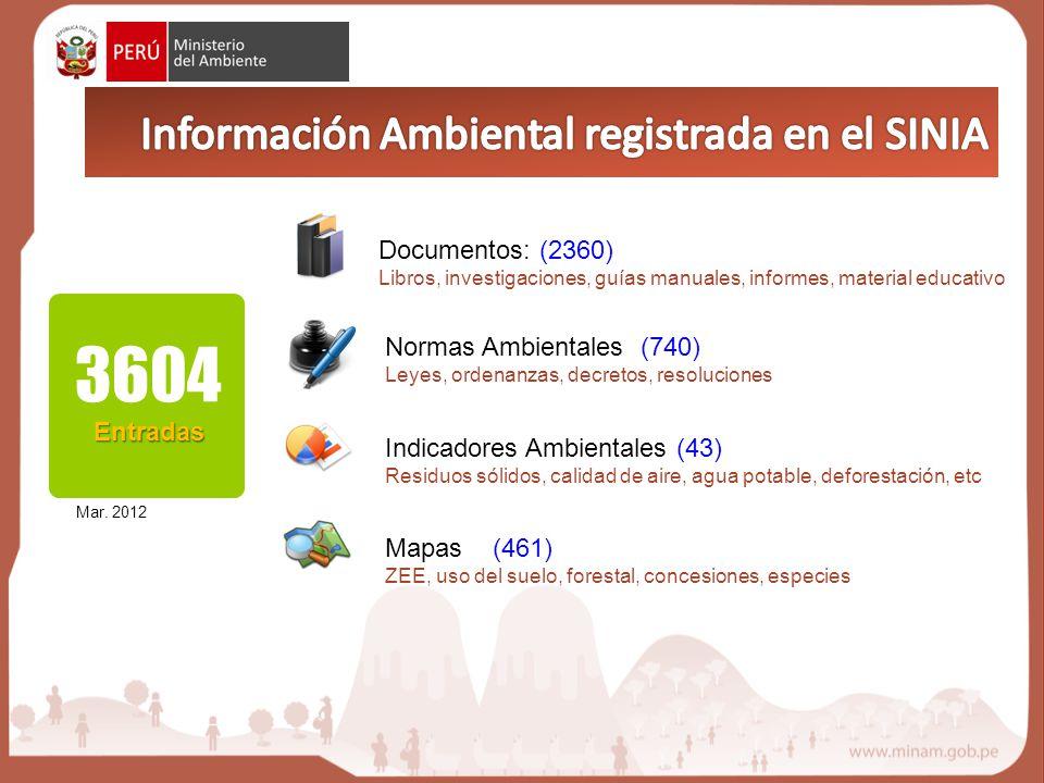 Documentos: (2360) Libros, investigaciones, guías manuales, informes, material educativo Normas Ambientales (740) Leyes, ordenanzas, decretos, resoluc
