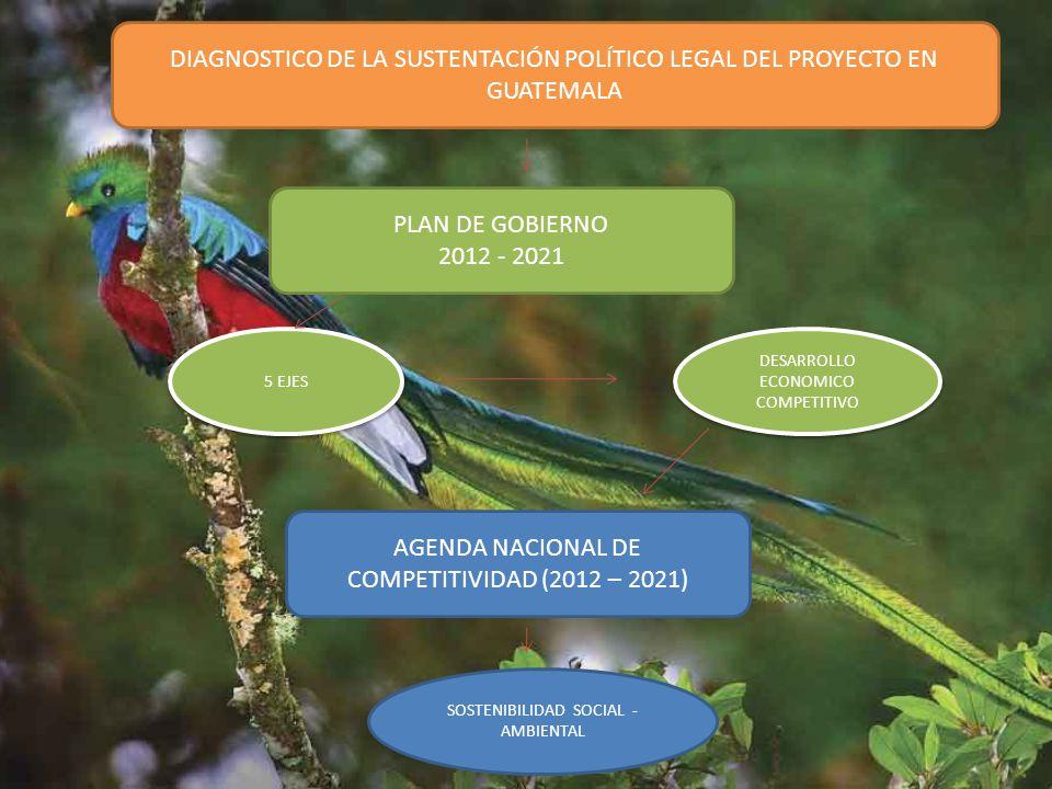DIAGNOSTICO DE LA SUSTENTACIÓN POLÍTICO LEGAL DEL PROYECTO EN GUATEMALA PLAN DE GOBIERNO 2012 - 2021 AGENDA NACIONAL DE COMPETITIVIDAD (2012 – 2021) SOSTENIBILIDAD SOCIAL - AMBIENTAL DESARROLLO ECONOMICO COMPETITIVO 5 EJES