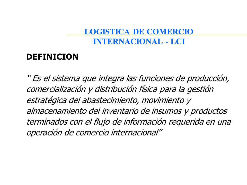 DEFINICION Es el sistema que integra las funciones de producción, comercialización y distribución física para la gestión estratégica del abastecimient