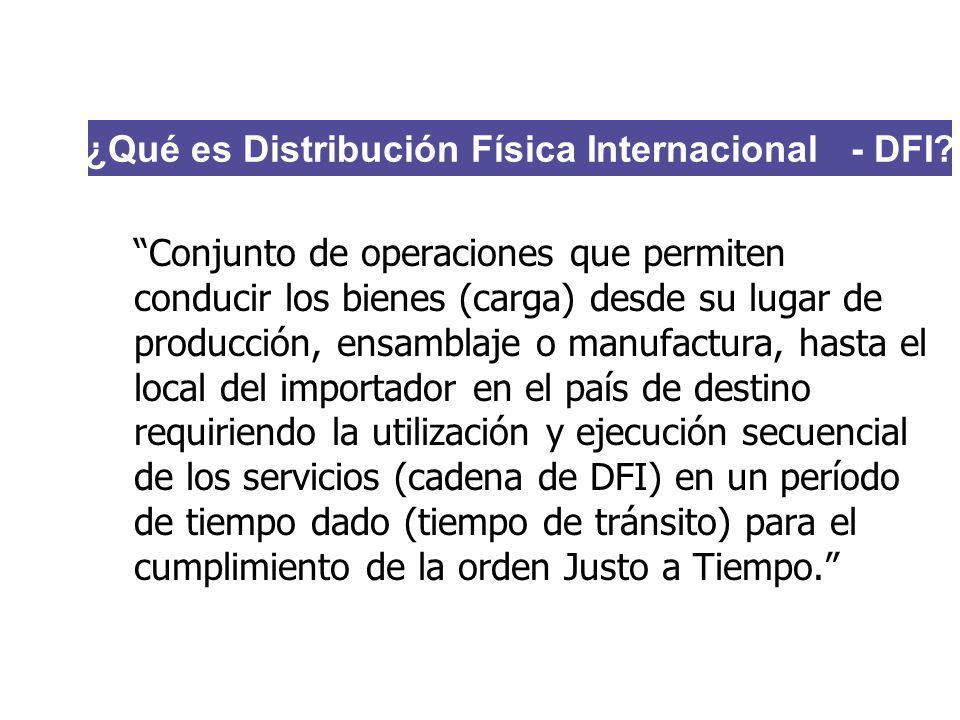 Conjunto de operaciones que permiten conducir los bienes (carga) desde su lugar de producción, ensamblaje o manufactura, hasta el local del importador