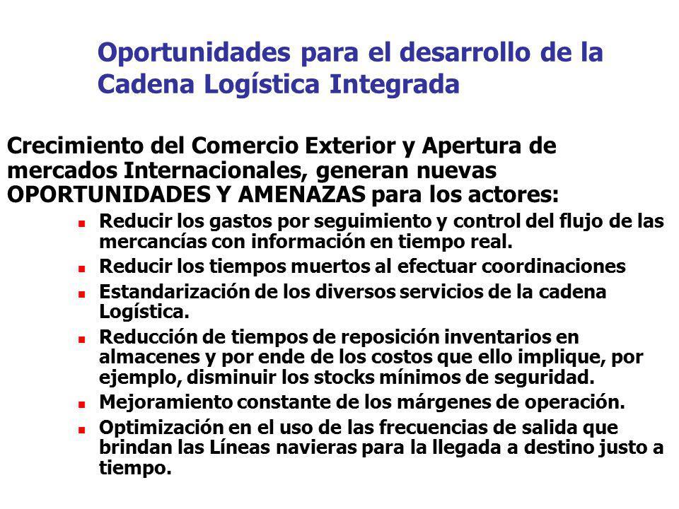 Oportunidades para el desarrollo de la Cadena Logística Integrada Crecimiento del Comercio Exterior y Apertura de mercados Internacionales, generan nu