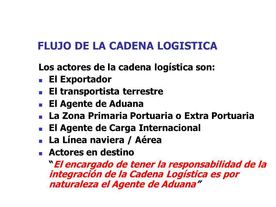 FLUJO DE LA CADENA LOGISTICA Los actores de la cadena logística son: El Exportador El transportista terrestre El Agente de Aduana La Zona Primaria Por