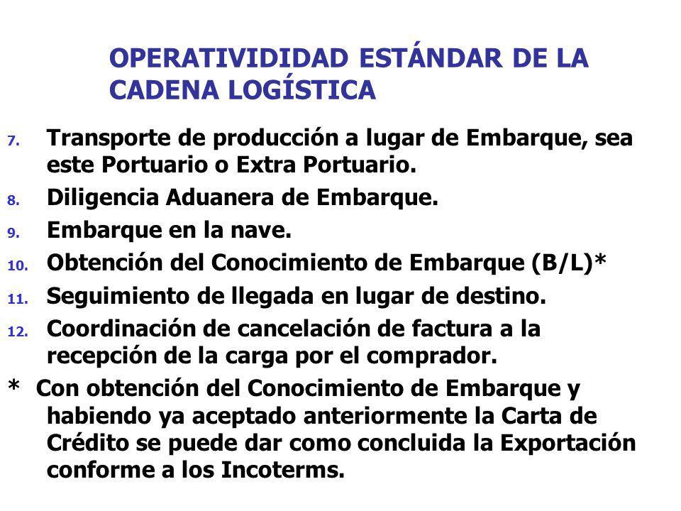 7. Transporte de producción a lugar de Embarque, sea este Portuario o Extra Portuario. 8. Diligencia Aduanera de Embarque. 9. Embarque en la nave. 10.