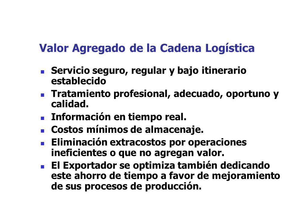 Valor Agregado de la Cadena Logística Servicio seguro, regular y bajo itinerario establecido Tratamiento profesional, adecuado, oportuno y calidad. In